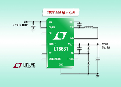 Linear Technology Releases New 100V, 1A, Synchronous StepDown Regulator