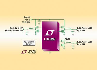 Linear Technology Release Wide Input Range DC/DC Controller IC