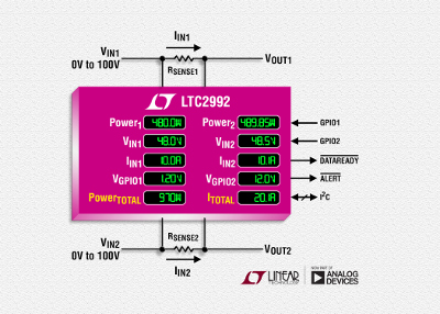 New 100V Power Monitor For Voltage, Current and Power From LT