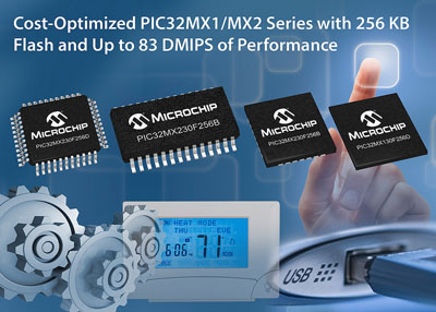 Microchip Releases New PIC Microcontrollers with Hardware ADC Computation and 16-bit PWMs