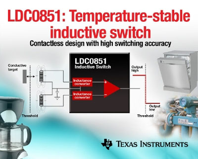 New Differential Inductive Switch From Texas Instruments