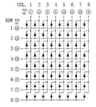 white square 8x8 ca led matrix display technical data